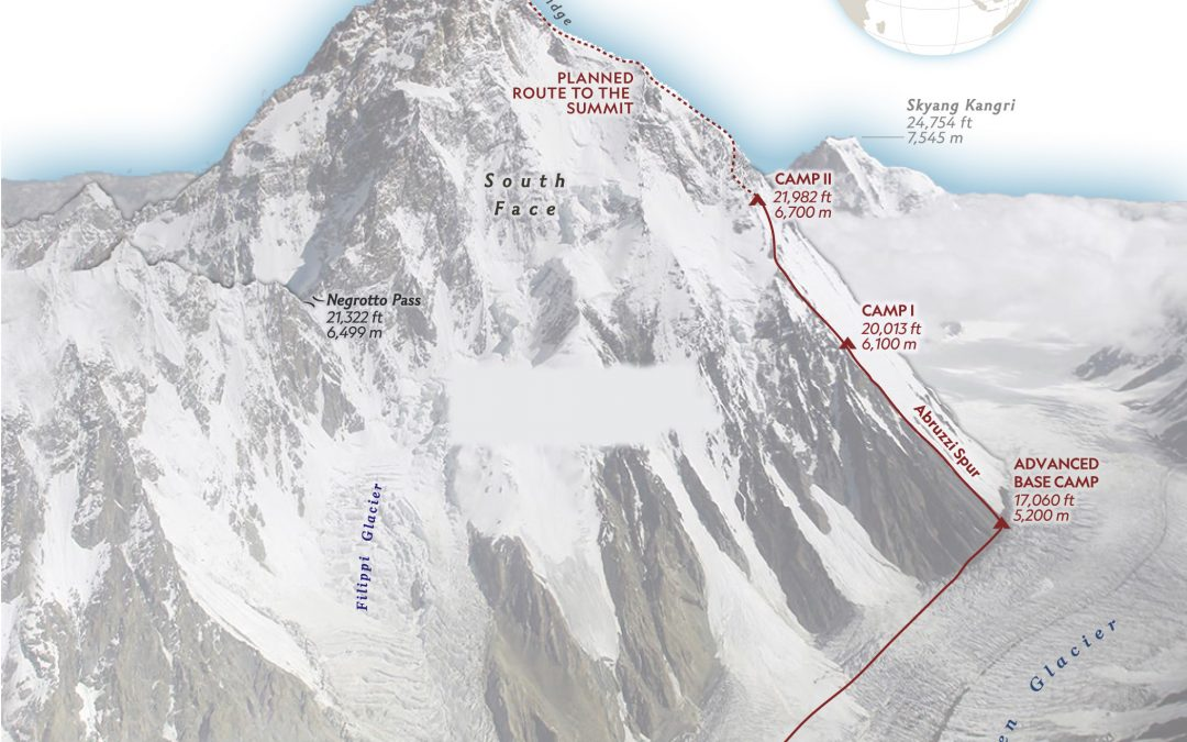 Eight Reasons Why K2 Is Tough.
